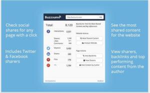 BuzzSumo Social signals show